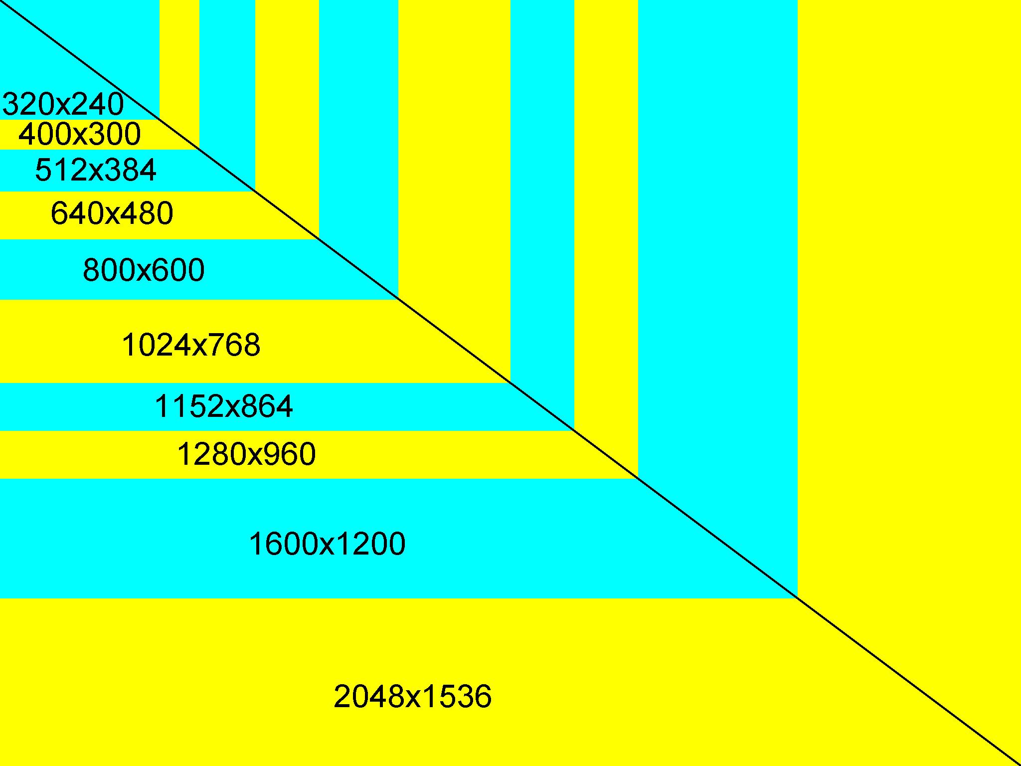 beware's annoyances - tft flatpanel aspect ratio